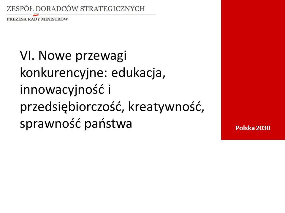 Polska 2030 VI. Nowe przewagi konkurencyjne: edukacja, innowacyjność i przedsiębiorczość, kreatywność, sprawność państwa