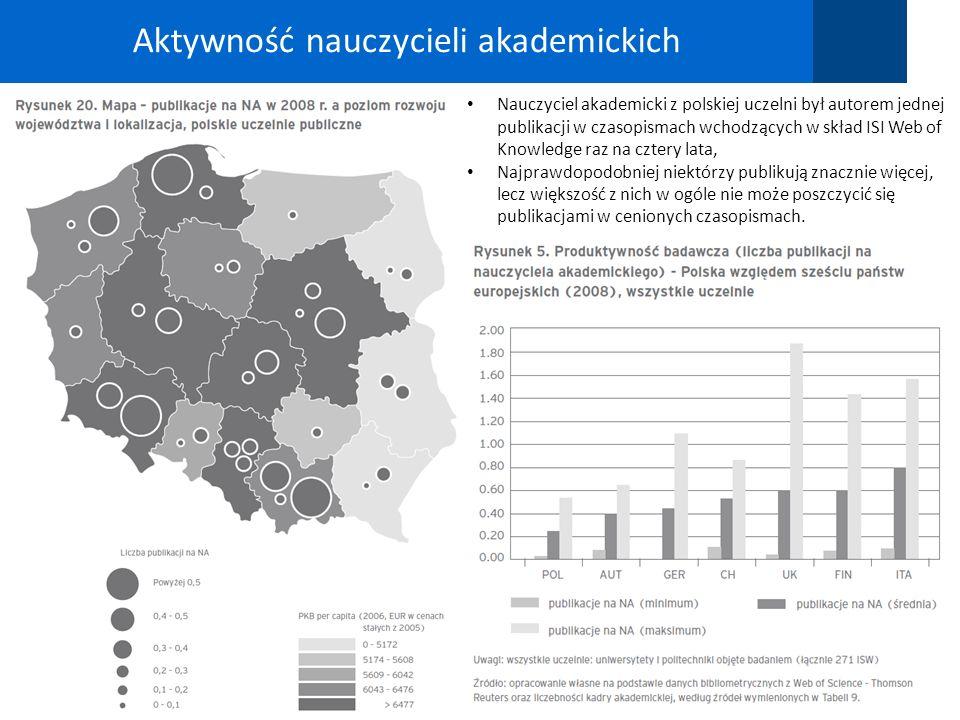 Aktywność nauczycieli akademickich 75 Nauczyciel akademicki z polskiej uczelni był autorem jednej publikacji w czasopismach wchodzących w skład ISI We