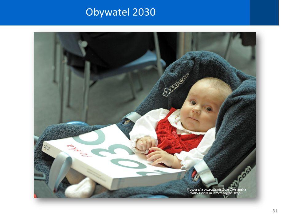 81 Obywatel 2030 Fotografia przedstawia Zoję Owsiańską Źródło: Centrum Informacyjne Rządu