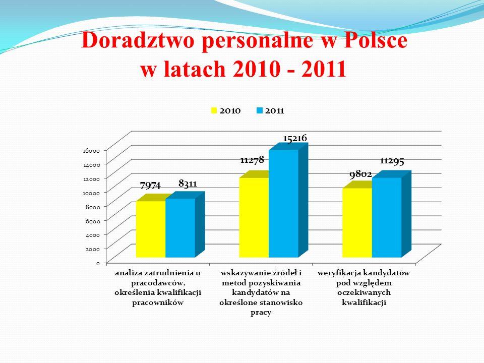 Doradztwo personalne w Polsce w latach 2010 - 2011