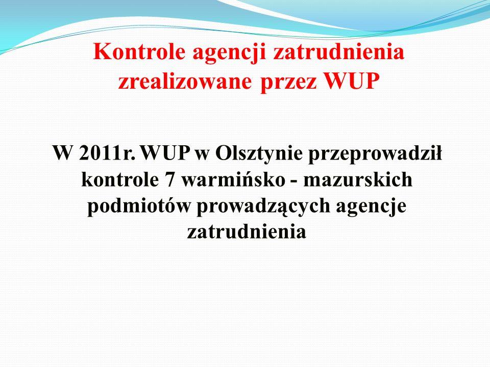 W 2011r. WUP w Olsztynie przeprowadził kontrole 7 warmińsko - mazurskich podmiotów prowadzących agencje zatrudnienia Kontrole agencji zatrudnienia zre