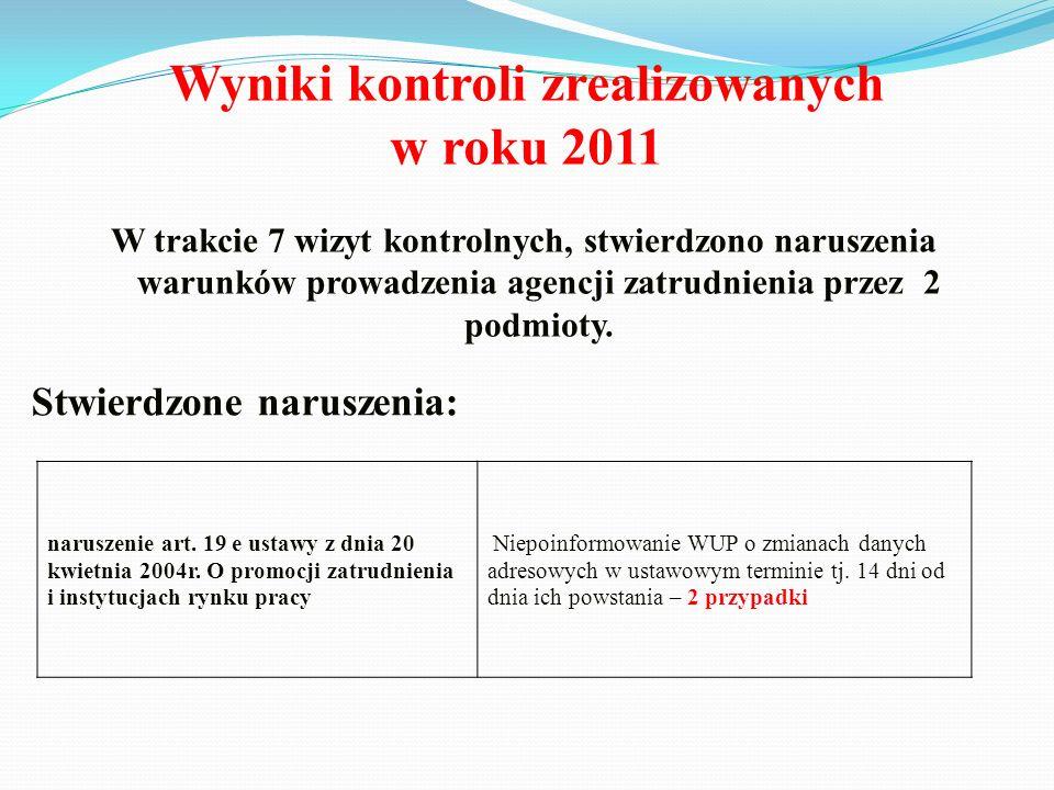 Wyniki kontroli zrealizowanych w roku 2011 W trakcie 7 wizyt kontrolnych, stwierdzono naruszenia warunków prowadzenia agencji zatrudnienia przez 2 pod