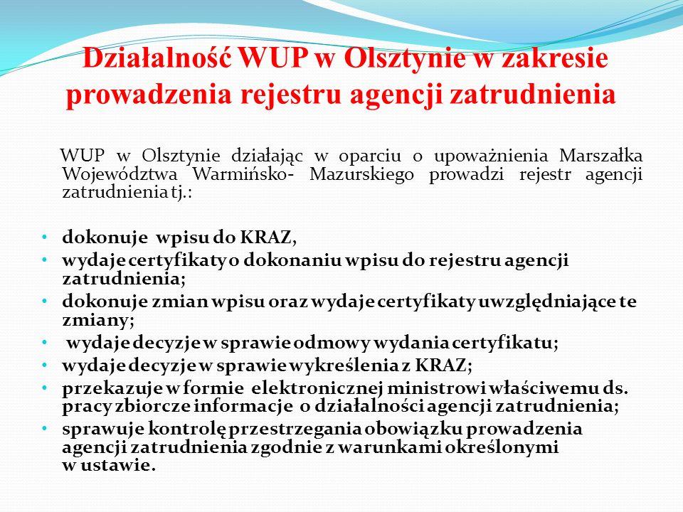 Działalność WUP w Olsztynie w zakresie prowadzenia rejestru agencji zatrudnienia WUP w Olsztynie działając w oparciu o upoważnienia Marszałka Wojewódz
