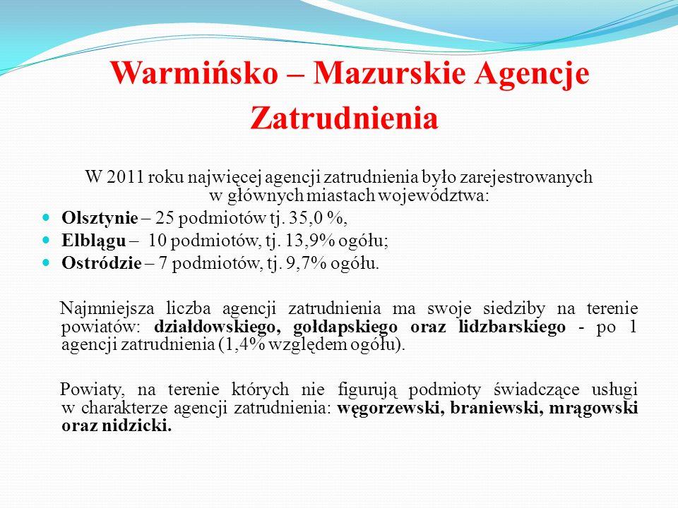 Warmińsko – Mazurskie Agencje Zatrudnienia W 2011 roku najwięcej agencji zatrudnienia było zarejestrowanych w głównych miastach województwa: Olsztynie