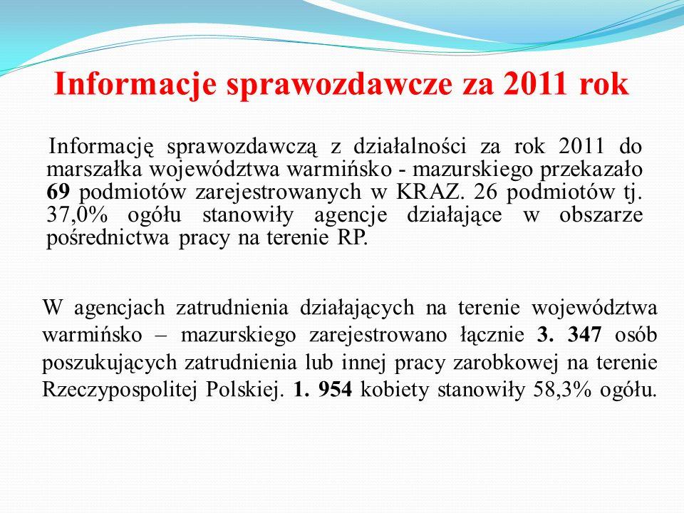 Informacje sprawozdawcze za 2011 rok Informację sprawozdawczą z działalności za rok 2011 do marszałka województwa warmińsko - mazurskiego przekazało 6
