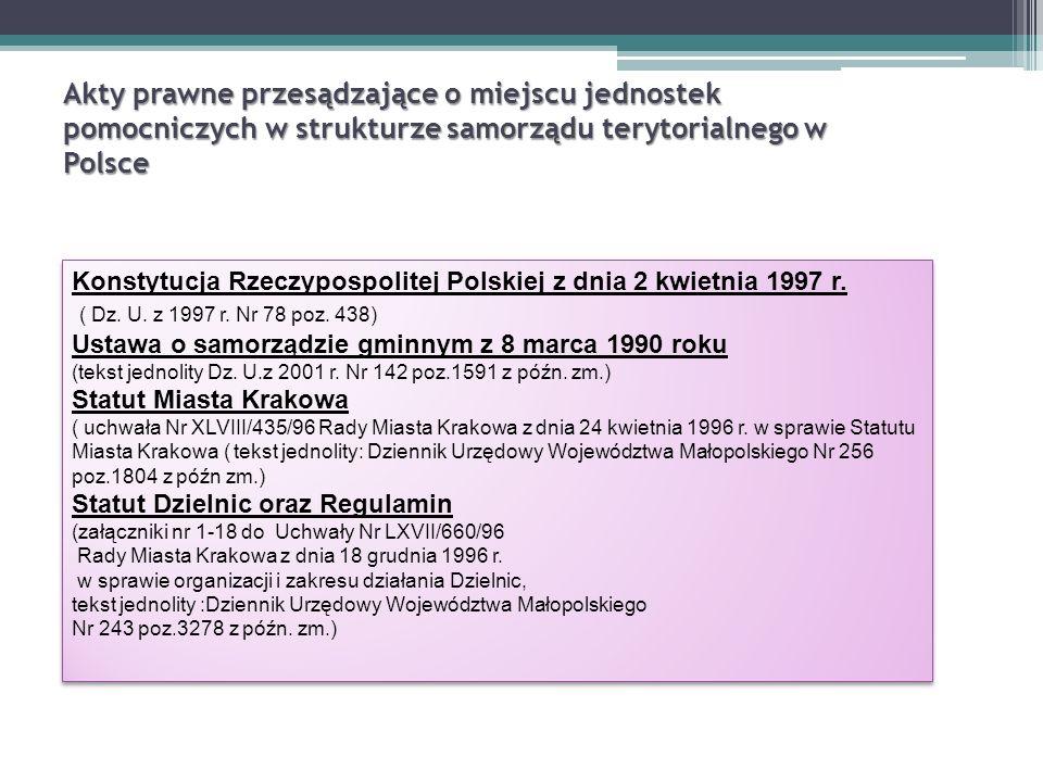 Akty prawne przesądzające o miejscu jednostek pomocniczych w strukturze samorządu terytorialnego w Polsce Konstytucja Rzeczypospolitej Polskiej z dnia