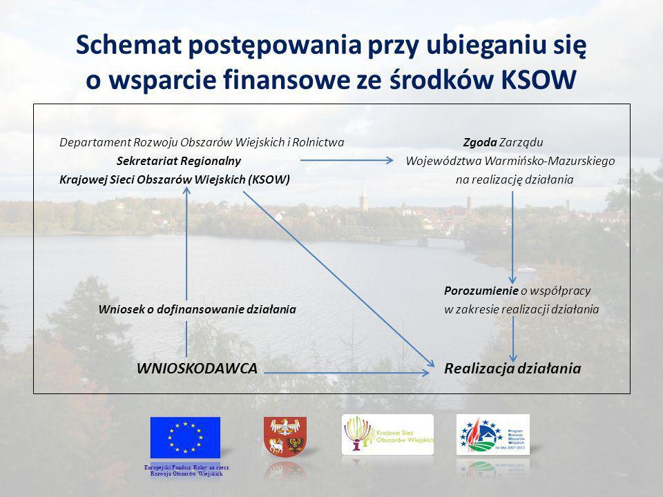 Schemat postępowania przy ubieganiu się o wsparcie finansowe ze środków KSOW Departament Rozwoju Obszarów Wiejskich i Rolnictwa Zgoda Zarządu Sekretariat Regionalny Województwa Warmińsko-Mazurskiego Krajowej Sieci Obszarów Wiejskich (KSOW) na realizację działania Porozumienie o współpracy Wniosek o dofinansowanie działaniaw zakresie realizacji działania WNIOSKODAWCARealizacja działania Europejski Fundusz Rolny na rzecz Rozwoju Obszarów Wiejskich