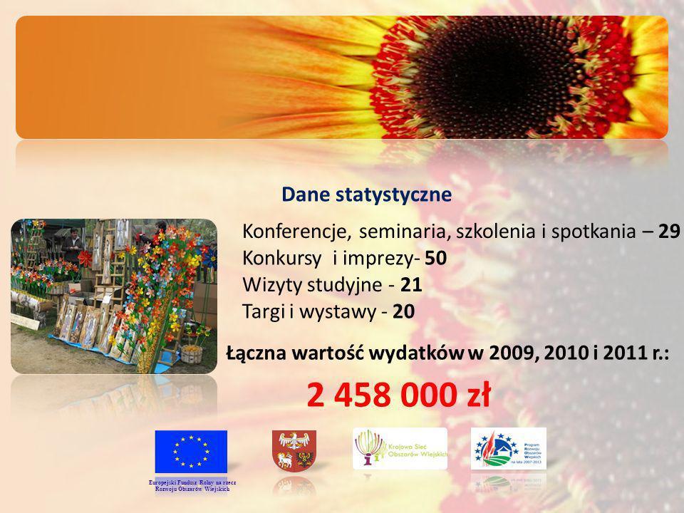 Dane statystyczne Konferencje, seminaria, szkolenia i spotkania – 29 Konkursy i imprezy- 50 Wizyty studyjne - 21 Targi i wystawy - 20 Łączna wartość wydatków w 2009, 2010 i 2011 r.: 2 458 000 zł Europejski Fundusz Rolny na rzecz Rozwoju Obszarów Wiejskich