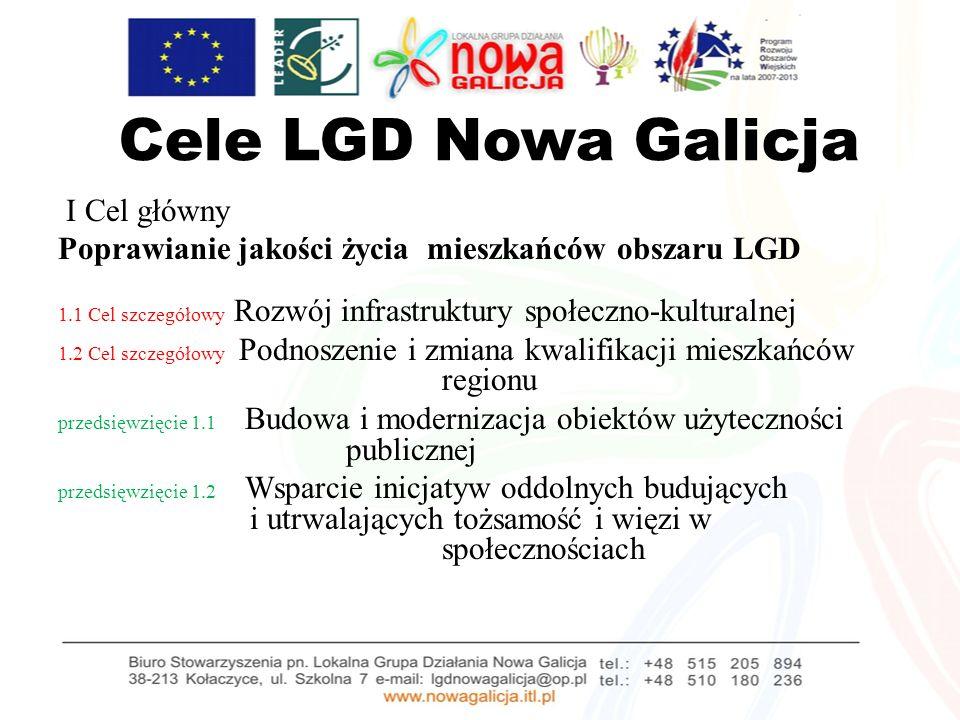 Cele LGD Nowa Galicja I Cel główny Poprawianie jakości życia mieszkańców obszaru LGD 1.1 Cel szczegółowy Rozwój infrastruktury społeczno-kulturalnej 1.2 Cel szczegółowy Podnoszenie i zmiana kwalifikacji mieszkańców regionu przedsięwzięcie 1.1 Budowa i modernizacja obiektów użyteczności publicznej przedsięwzięcie 1.2 Wsparcie inicjatyw oddolnych budujących i utrwalających tożsamość i więzi w społecznościach