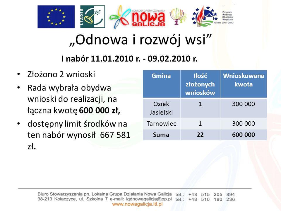 Odnowa i rozwój wsi I nabór 11.01.2010 r.- 09.02.2010 r.