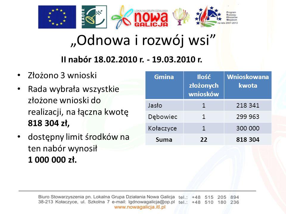 Odnowa i rozwój wsi II nabór 18.02.2010 r.- 19.03.2010 r.