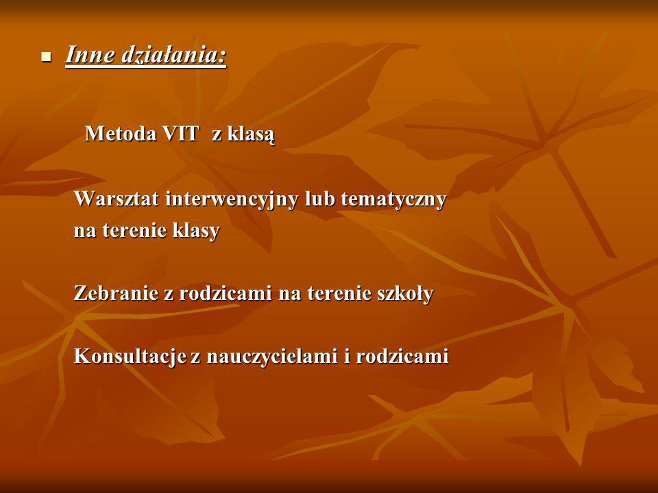 Inne działania: Inne działania: Metoda VIT z klasą Metoda VIT z klasą Warsztat interwencyjny lub tematyczny Warsztat interwencyjny lub tematyczny na t