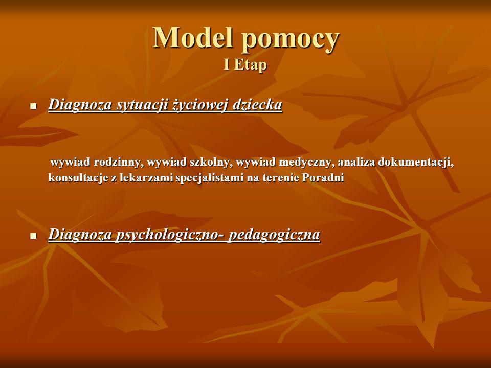 Model pomocy I Etap Diagnoza sytuacji życiowej dziecka Diagnoza sytuacji życiowej dziecka wywiad rodzinny, wywiad szkolny, wywiad medyczny, analiza do