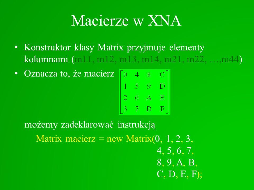 Obrót Obrót wokół osi X o kąt : float a = MathHelper.ToRadians(30); float cosa = (float)Math.Cos(a); float sina = (float)Math.Sin(a); Matrix macierz = new Matrix( 1, 0, 0, 0, 0, cosa, -sina, 0, 0, sina, cosa, 0, 0, 0, 0, 1); macierz = Matrix.Transpose(macierz);