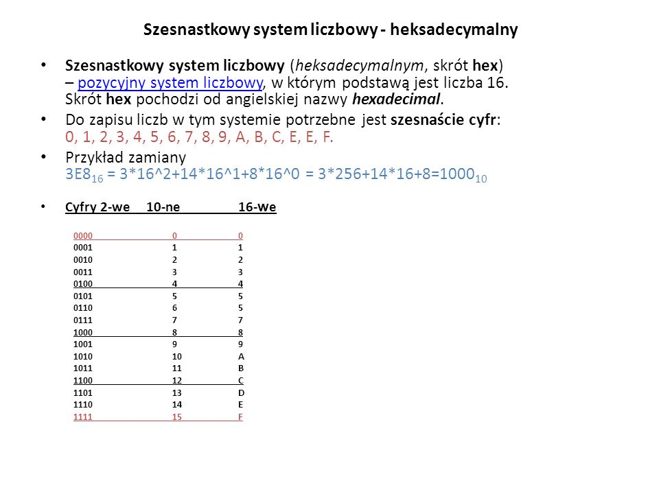 Szesnastkowy system liczbowy - heksadecymalny Szesnastkowy system liczbowy (heksadecymalnym, skrót hex) – pozycyjny system liczbowy, w którym podstawą jest liczba 16.