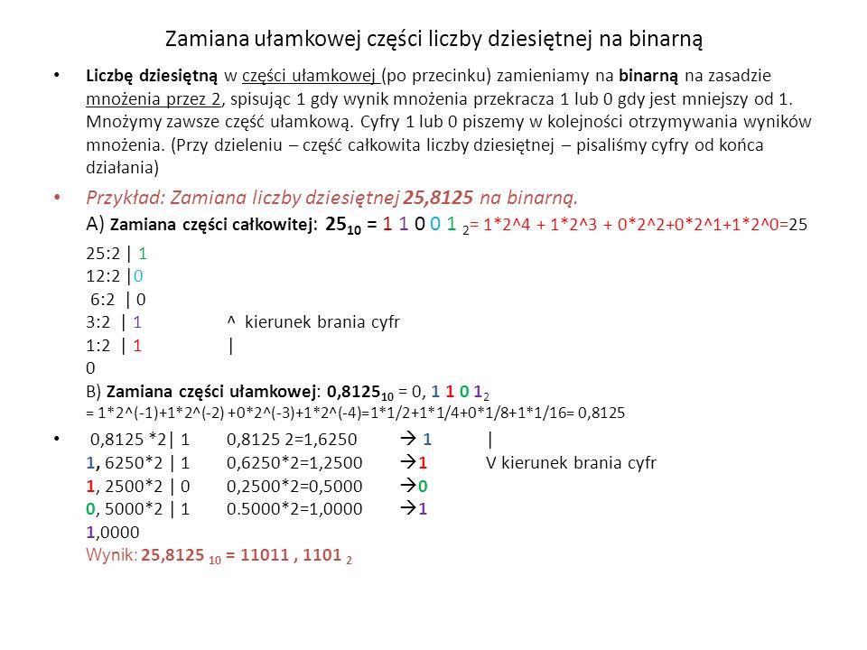 Zamiana ułamkowej części liczby dziesiętnej na binarną Liczbę dziesiętną w części ułamkowej (po przecinku) zamieniamy na binarną na zasadzie mnożenia przez 2, spisując 1 gdy wynik mnożenia przekracza 1 lub 0 gdy jest mniejszy od 1.