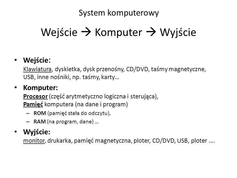 System komputerowy Wejście Komputer Wyjście Wejście : Klawiatura, dyskietka, dysk przenośny, CD/DVD, taśmy magnetyczne, USB, inne nośniki, np.
