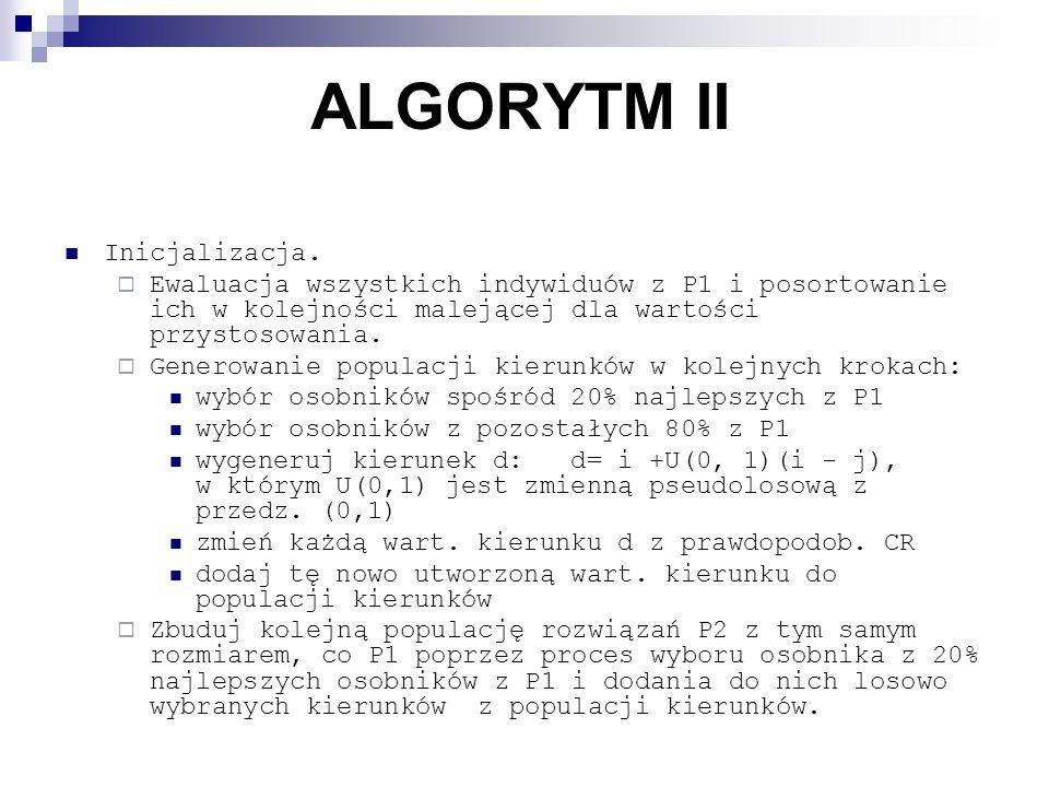 ALGORYTM II Inicjalizacja. Ewaluacja wszystkich indywiduów z P1 i posortowanie ich w kolejności malejącej dla wartości przystosowania. Generowanie pop