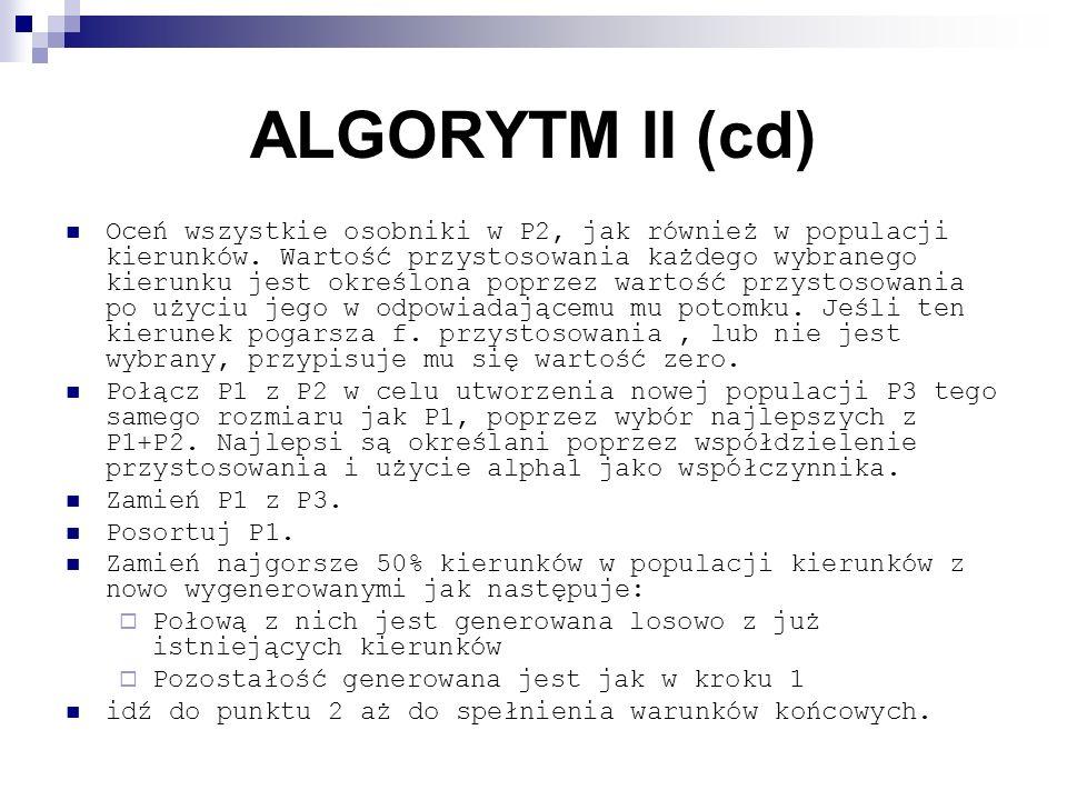 ALGORYTM II (cd) Oceń wszystkie osobniki w P2, jak również w populacji kierunków. Wartość przystosowania każdego wybranego kierunku jest określona pop