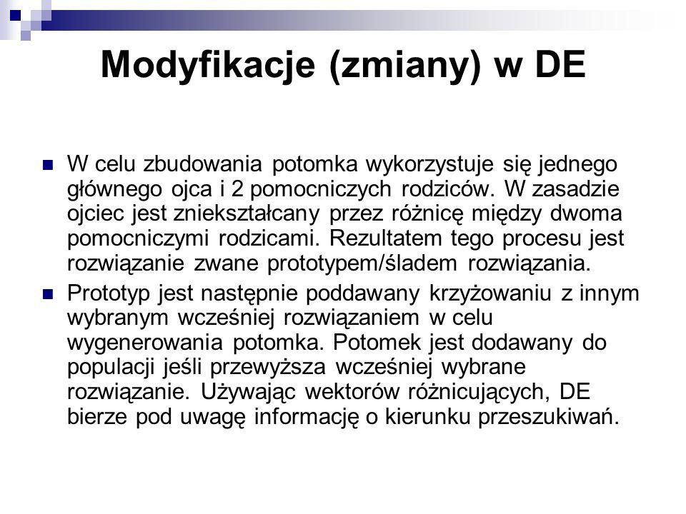 Modyfikacje (zmiany) w DE W celu zbudowania potomka wykorzystuje się jednego głównego ojca i 2 pomocniczych rodziców. W zasadzie ojciec jest zniekszta