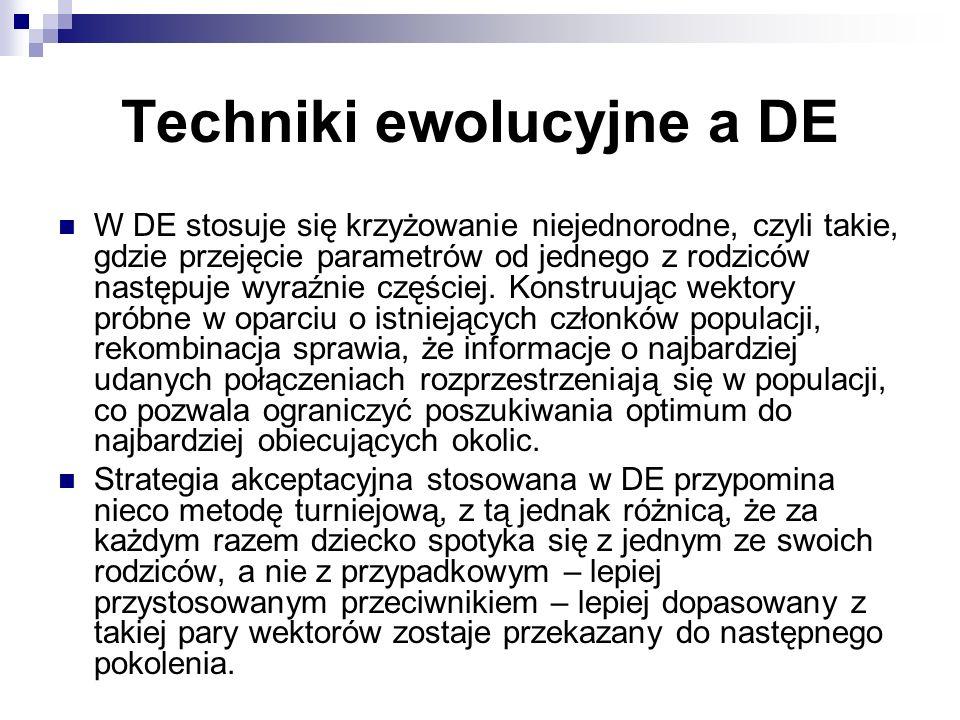Przykłady działań DE