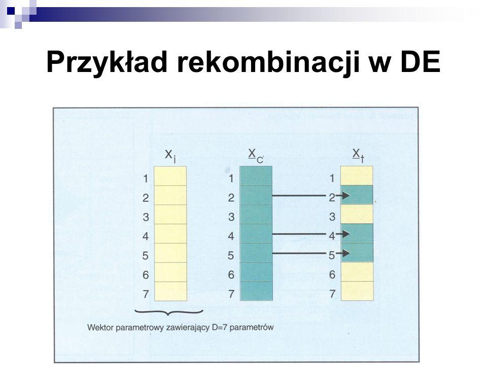 Selekcja w DE W przeciwieństwie do wielu algorytmów genetycznych w DE nie stosuje się selekcji proporcjonalnej, czy szeregowania.