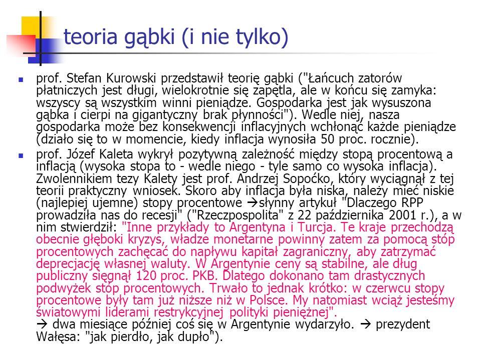 teoria gąbki (i nie tylko) prof.