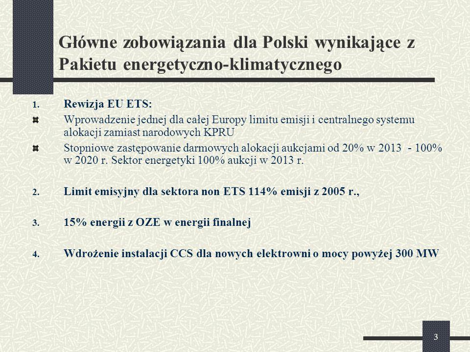 3 Główne zobowiązania dla Polski wynikające z Pakietu energetyczno-klimatycznego 1.
