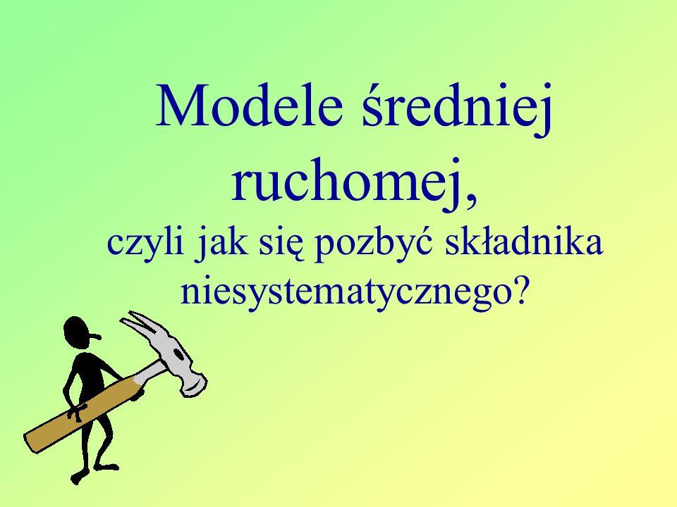 Modele średniej ruchomej, czyli jak się pozbyć składnika niesystematycznego?