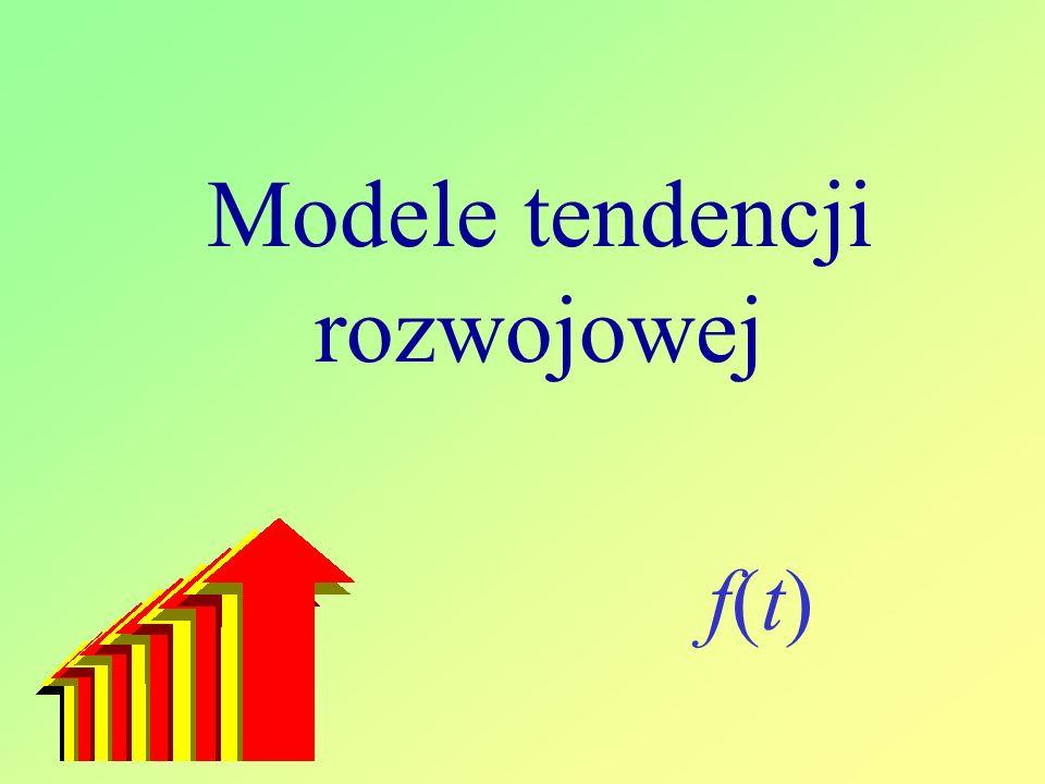 Modele tendencji rozwojowej f(t)f(t)
