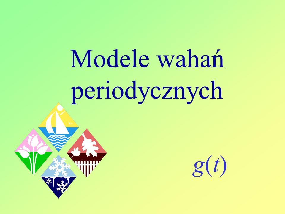 Modele wahań periodycznych g(t)g(t)