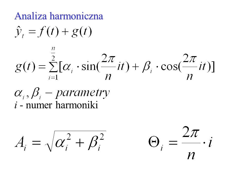i - numer harmoniki