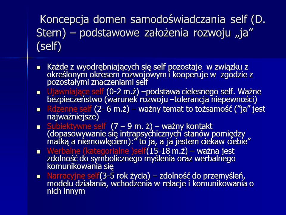 Koncepcja domen samodoświadczania self (D. Stern) – podstawowe założenia rozwoju ja (self) Koncepcja domen samodoświadczania self (D. Stern) – podstaw