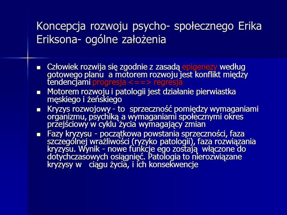 Koncepcja rozwoju psycho- społecznego Erika Eriksona- ogólne założenia Człowiek rozwija się zgodnie z zasadą epigenezy według gotowego planu a motorem