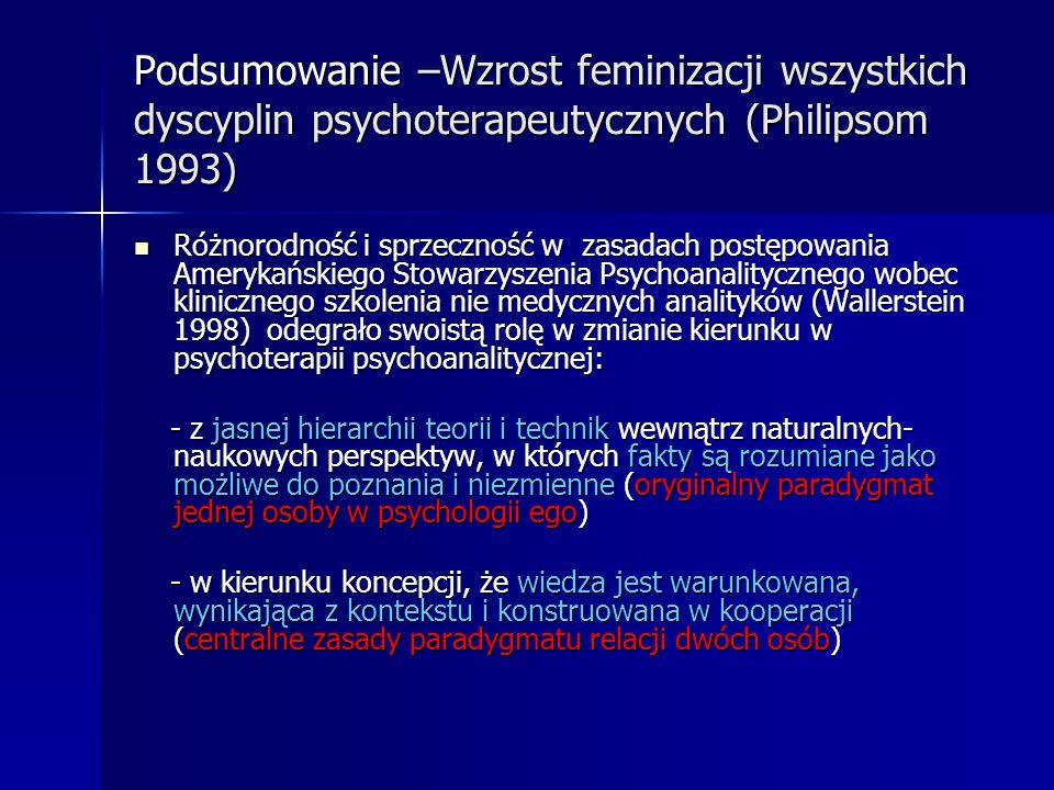 Podsumowanie –Wzrost feminizacji wszystkich dyscyplin psychoterapeutycznych (Philipsom 1993) Różnorodność i sprzeczność w zasadach postępowania Ameryk