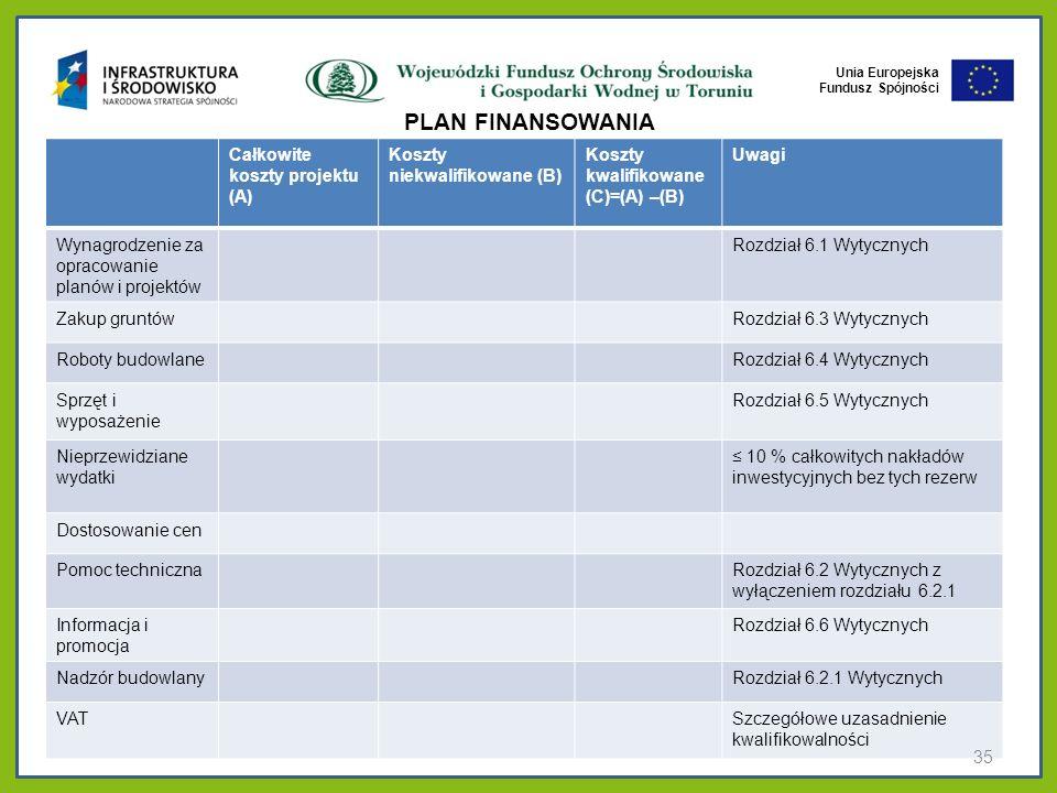 Unia Europejska Fundusz Spójności PLAN FINANSOWANIA Całkowite koszty projektu (A) Koszty niekwalifikowane (B) Koszty kwalifikowane (C)=(A) –(B) Uwagi