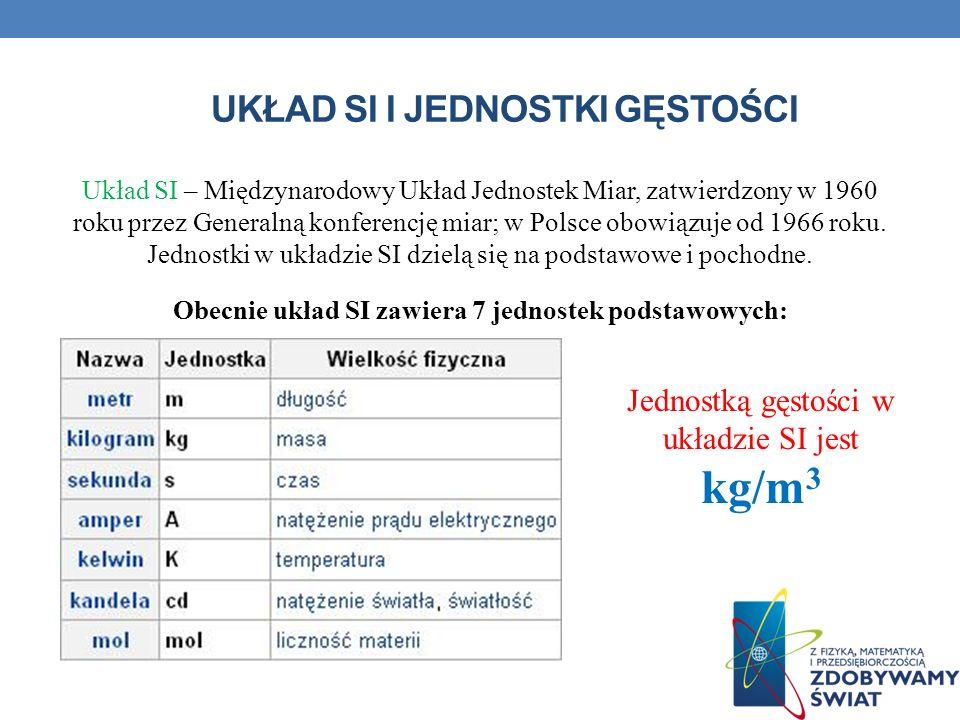 UKŁAD SI I JEDNOSTKI GĘSTOŚCI Układ SI – Międzynarodowy Układ Jednostek Miar, zatwierdzony w 1960 roku przez Generalną konferencję miar; w Polsce obow