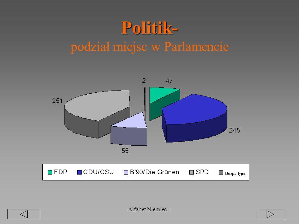 Alfabet Niemiec... jak Politik, czyli polityka.... Rząd federalny Niemiec (Bundesregierung) ma swą siedzibę w Berlinie. Głową państwa jest prezydent f