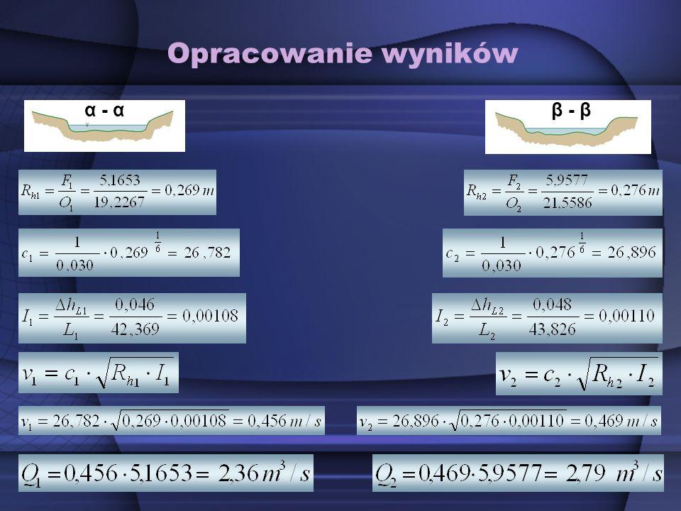 Opracowanie wyników α - αβ - β