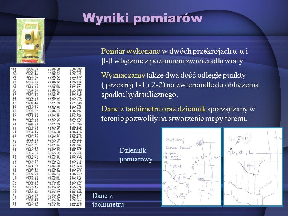 α - α β - β Ukształtowanie terenu Siatka terenu z przekrojami α - α i β - β vv