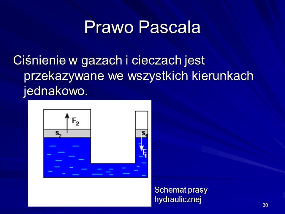 30 Prawo Pascala Ciśnienie w gazach i cieczach jest przekazywane we wszystkich kierunkach jednakowo. Schemat prasy hydraulicznej