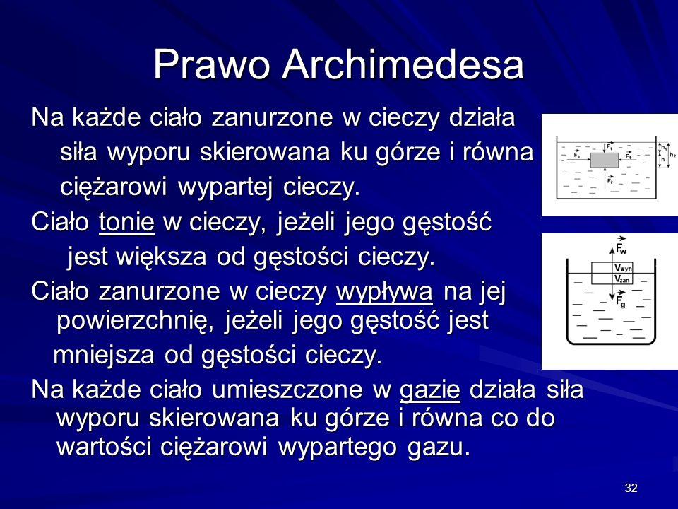 32 Prawo Archimedesa Na każde ciało zanurzone w cieczy działa siła wyporu skierowana ku górze i równa siła wyporu skierowana ku górze i równa ciężarow
