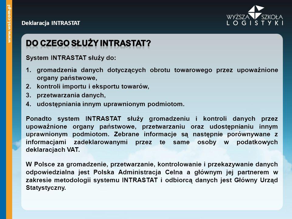 Deklaracja INTRASTAT
