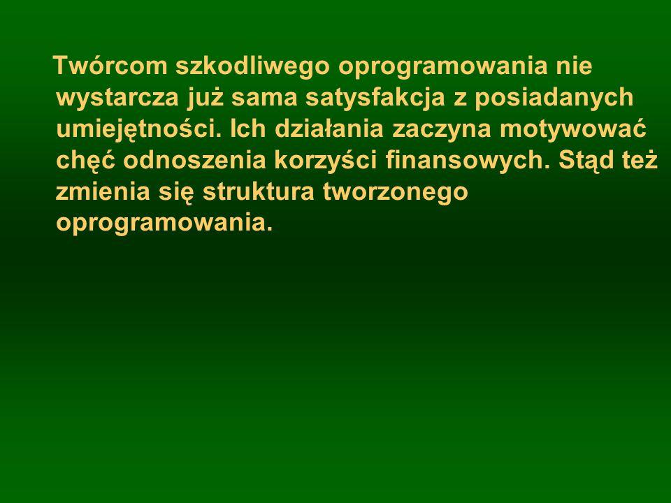 Ostatnio wykryte wirusy 22:30 Trojan-Downloader.Win32.QQHelper.ti 21:37 Trojan-Downloader.Win32.Agent.bfd 20:57 Trojan-Downloader.Win32.Cryptic.fy 20:21 Trojan-Downloader.Win32.Zlob.bma 19:35 Email-Worm.Win32.Zhelatin.d http://www.kaspersky.pl/