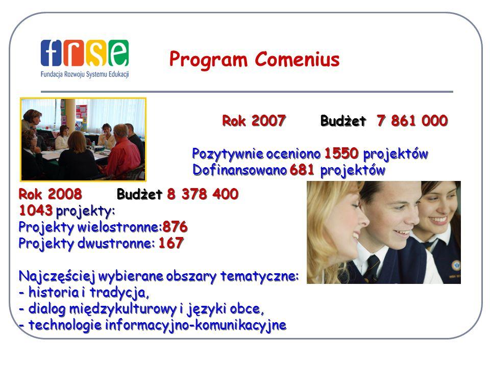 Program Comenius Rok 2008 Budżet 8 378 400 1043 projekty: Projekty wielostronne:876 Projekty dwustronne: 167 Najczęściej wybierane obszary tematyczne: