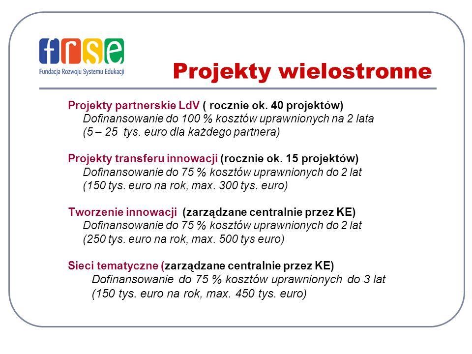 Projekty wielostronne Projekty partnerskie LdV ( rocznie ok. 40 projektów) Dofinansowanie do 100 % kosztów uprawnionych na 2 lata (5 – 25 tys. euro dl