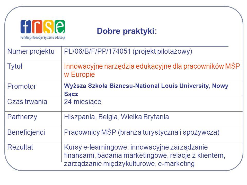 Dobre praktyki : Kursy e-learningowe: innowacyjne zarządzanie finansami, badania marketingowe, relacje z klientem, zarządzanie międzykulturowe, e-marketing Rezultat Pracownicy MŚP (branża turystyczna i spożywcza)Beneficjenci Hiszpania, Belgia, Wielka BrytaniaPartnerzy 24 miesiąceCzas trwania Wyższa Szkoła Biznesu-National Louis University, Nowy Sącz Promotor Innowacyjne narzędzia edukacyjne dla pracowników MŚP w Europie Tytuł PL/06/B/F/PP/174051 (projekt pilotażowy)Numer projektu