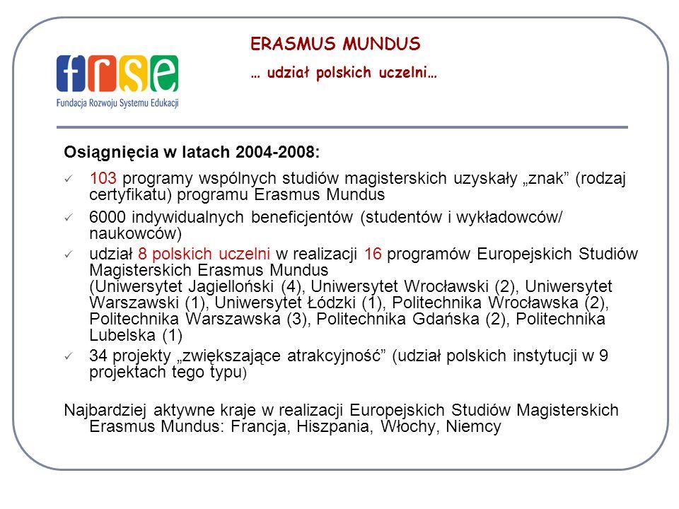 ERASMUS MUNDUS … udział polskich uczelni… Osiągnięcia w latach 2004-2008: 103 programy wspólnych studiów magisterskich uzyskały znak (rodzaj certyfika
