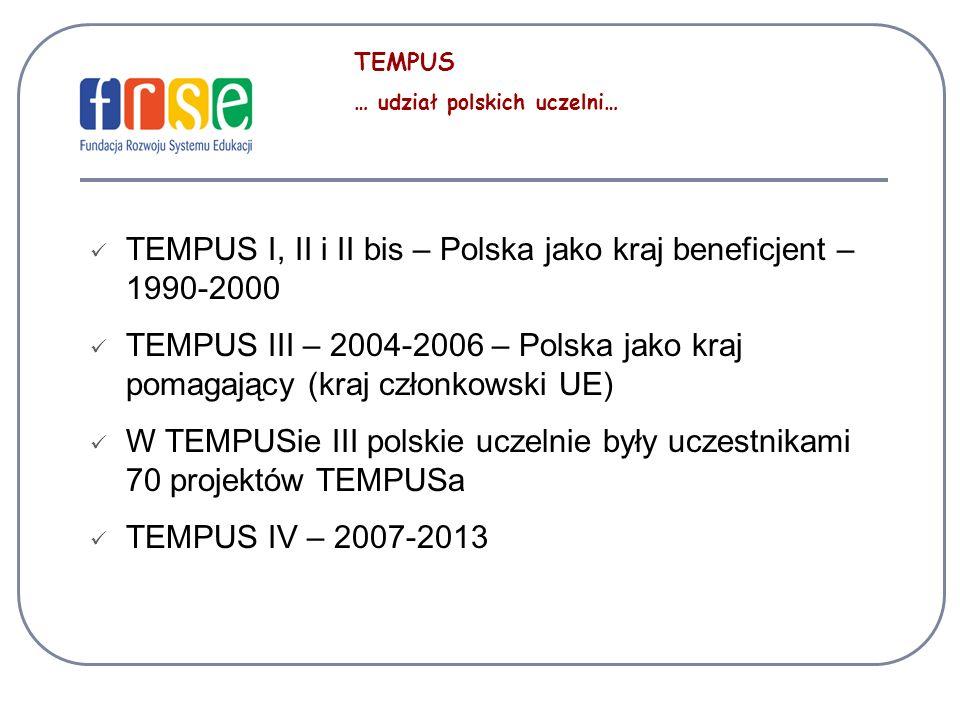 TEMPUS … udział polskich uczelni… TEMPUS I, II i II bis – Polska jako kraj beneficjent – 1990-2000 TEMPUS III – 2004-2006 – Polska jako kraj pomagając