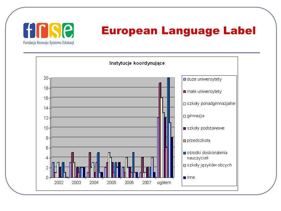 European Language Label